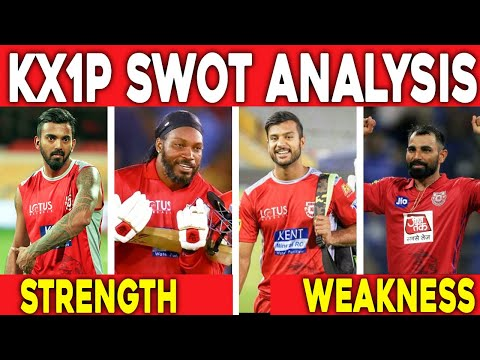 KXIP Strength , Weakness, Opportunity And Threats ..