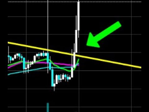 BITCOIN MOONING!! WILL IT HOLD?! IS THIS JUST A FAKE OUT?! LET'S TALK