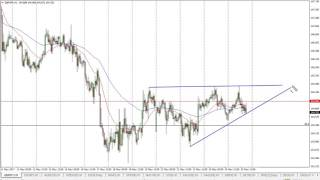 GBP/JPY - GBP/JPY Technical Analysis for May 26 2017 by FXEmpire.com