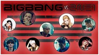 2NE1 & BIGBANG - Baby I Miss You • Loser (Mashup by J2J) + Download Link