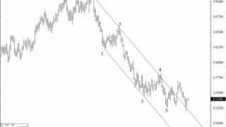 Aktienoptionen ipod bild 1