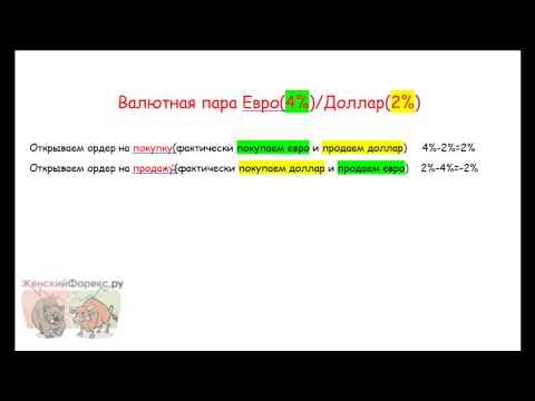 Рейтинг форекс брокеров интерфакс