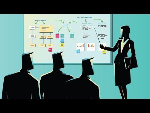 PMI-ACP Exam Prep - Overview - YouTube