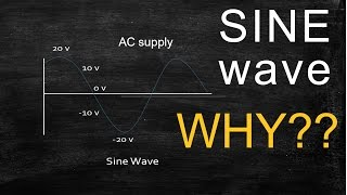 Why AC supply is always represented by a SINE wave | you will not get easiest explanation than this.