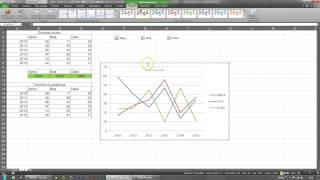 Tuto : Les Graphiques Interactifs Et Dynamiques Dans Excel