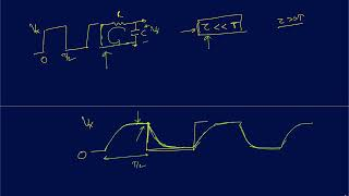 Lecture 21: Pulse response of first order RC circuits.