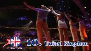 Eurovision 2004: Top 36 Songs