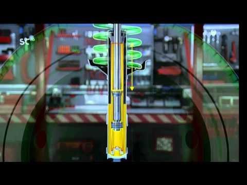 Come funziona HD - ammortizzatori auto