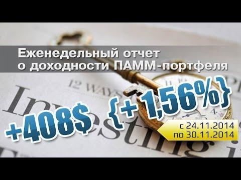 Бинарные опционы с начальным депозитом в подарок