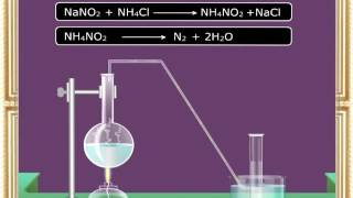 CH05-CHEMISTRY OF CARBON AND NITROGEN-PART09-Laboratory preparation of nitrogen