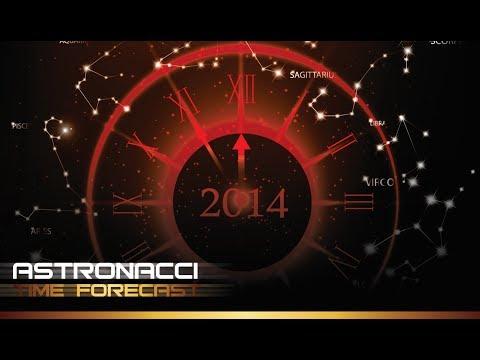Analisa Saham dan IHSG Pasca Pemilu 2014 by Astronacci Time Forecast