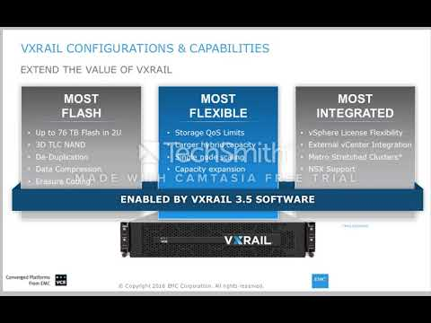 VCE VXRail Appliance Administration and Management - YouTube