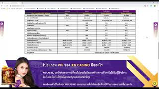 Introduce VIP 060520