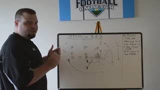 Running Triple Option Against the 3-5 Stack