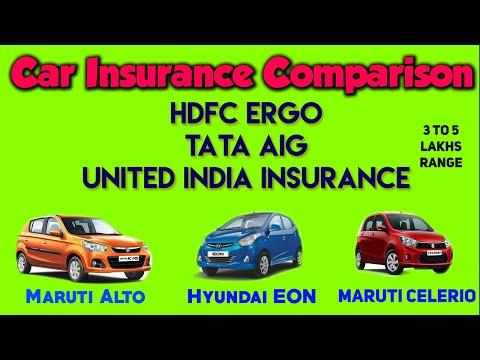 mp4 Car Insurance Tata Aig, download Car Insurance Tata Aig video klip Car Insurance Tata Aig
