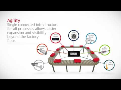 AvNet Infographic Video