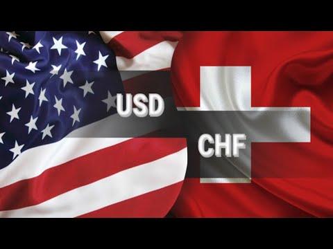 Akcijų opciono vaizdo įrašas