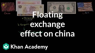Floating Exchange Effect on China
