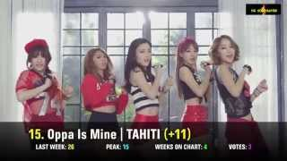 TOP 50 K-POP SONG CHART for July 2014 (Week 2 Chart)