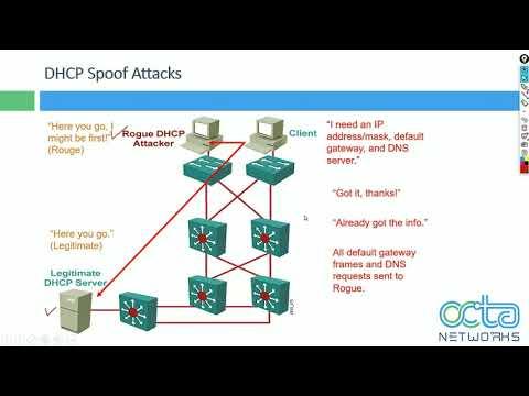 CCNA Security Demo Video