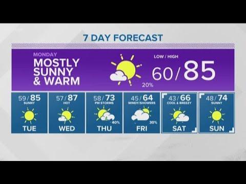 Weather forecast for southern Idaho on Sunday, June 2