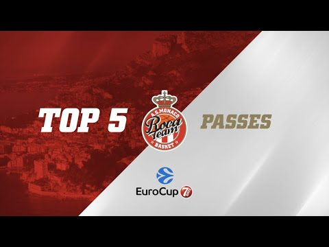 Top 5 Passes EuroCup