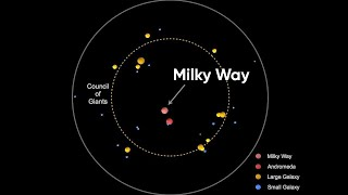 WHAT LIES BEYOND THE BOUNDARIES OF THE MILKY WAY?