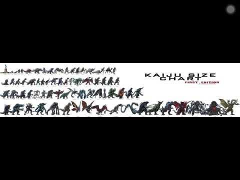 Pretty Cure Monster and Pacific Rim Kaiju size comparison - Matthew