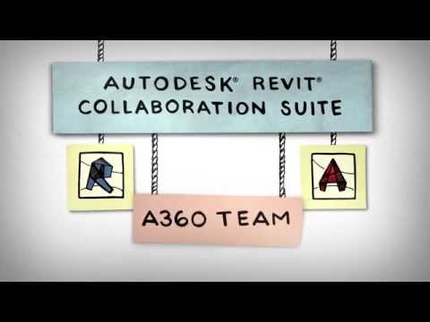 Introducing Autodesk Revit Collaboration Suite