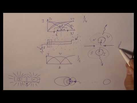 ДЛR#392. Нелинейное разделение для получение ЭМ волны