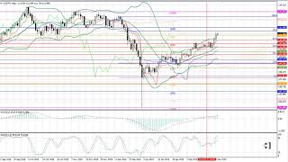 Weekly Forex forecast 04.03-08.03.2019: EUR/USD, GBP/USD, USD/JPY, AUD/USD, Gold