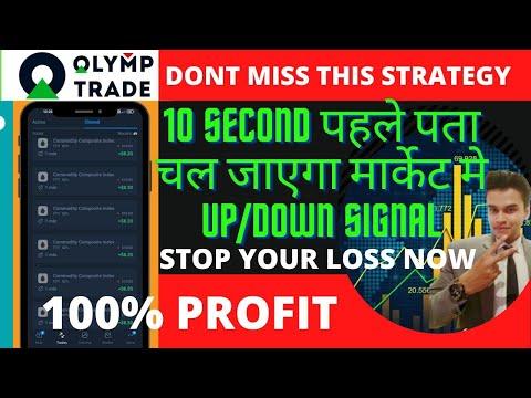 Dienos prekybos sustabdymo strategija