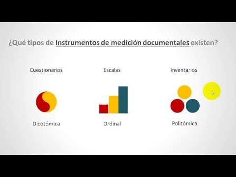 Validación de Instrumentos de Medición Documentales
