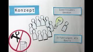 Youtube: Erklärvideo: Das Neosokratische Gespräch (als Unterrichtsmethode)