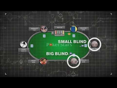 How to Play Poker-A Multilingual Guide