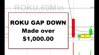Day Trading ROKU off the 60 min making over $1,000.00