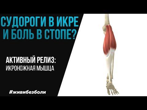 Гели для снятия боли в суставах