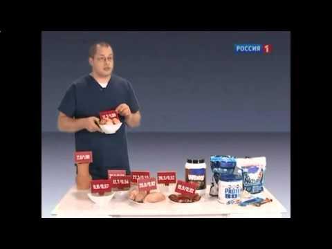 Сывороточный белок польза или вред