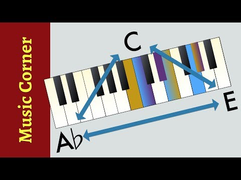In this second episode of Music Corner, I talk about cool chord progressions you can make with smooth voice leading.