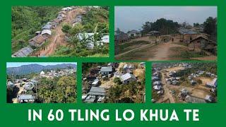 Mizorama Thingtlang khua, In 60 tling lo khua ṭhenkhat te.