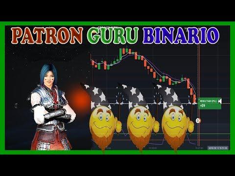 Bináris opciókon él
