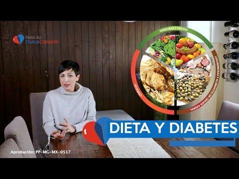 Medicamentos para la diabetes glyukofazh