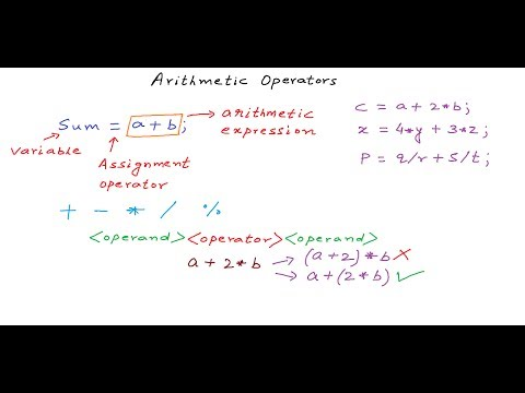 Using Arithmetic Operators – C Programming Tutorial 07