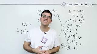 Tečna ke grafu funkce - Procvičení