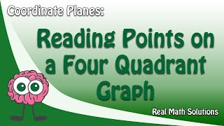 Coordinate Planes – Reading Points on a Four Quadrant Graph