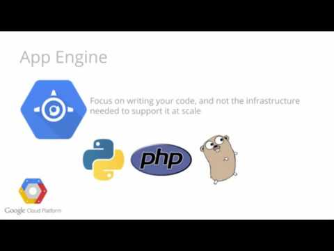 Experience (Review) in Google Cloud Platform
