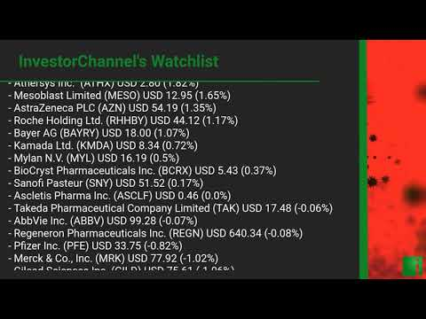 InvestorChannel's Covid-19 Watchlist Update for Wednesday, ... Thumbnail