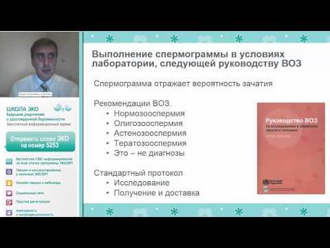 Как избавиться от аденомы предстательной железы