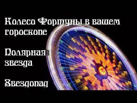 Кольца сатурна астрология