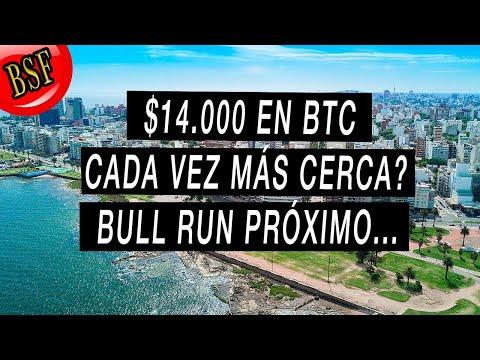 A bitcoin világ világszerte kereseti platform